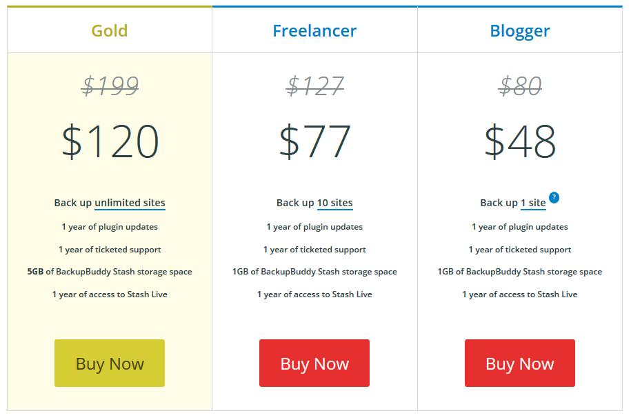 Backupbuddy Pricing
