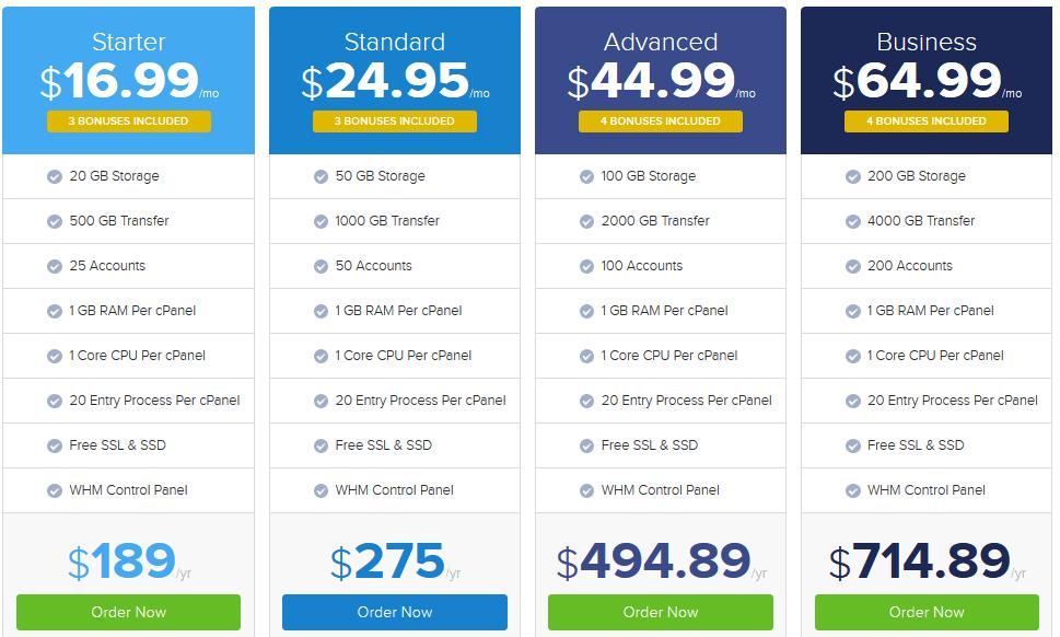 ExonHost Reseller Hosting Pricing