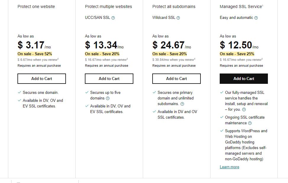 GoDaddy SSL Pricing