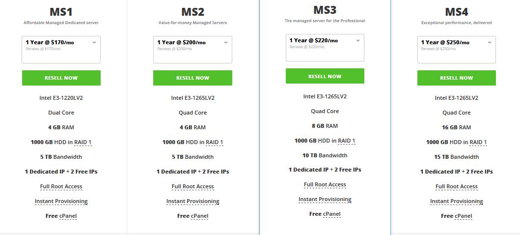 Managed Hosting Pricing