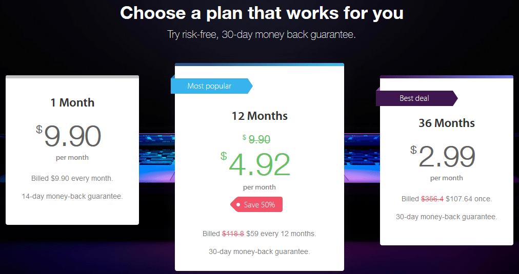 VPN Area Pricing