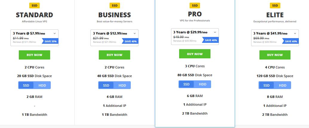 VPS Hosting Pricing