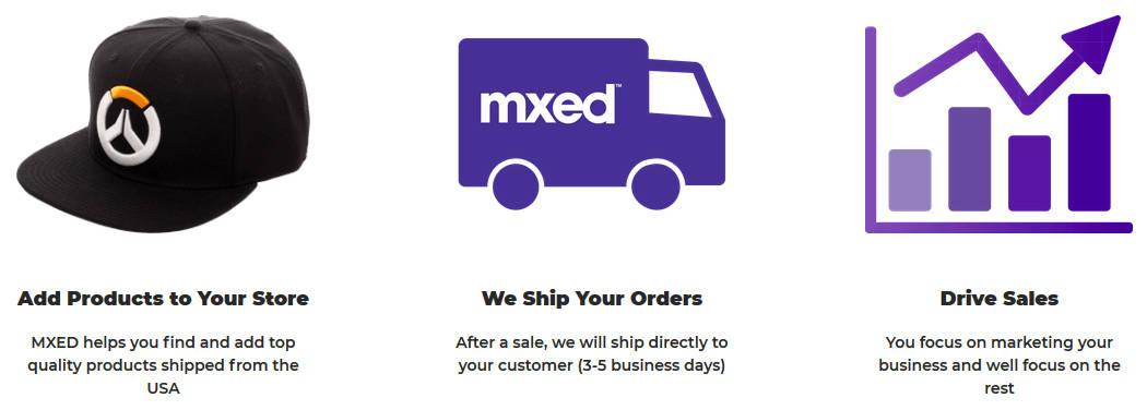 Benefits of MXED