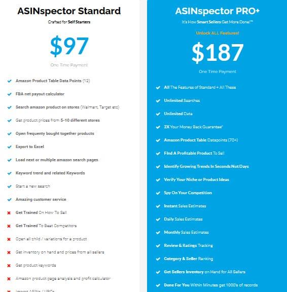 ASINspector Pricing