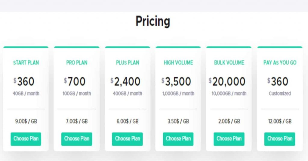 Infatica pricing plan