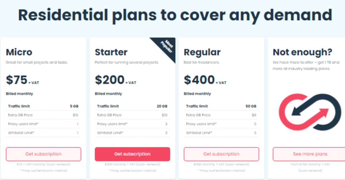 smartproxy pricing plan