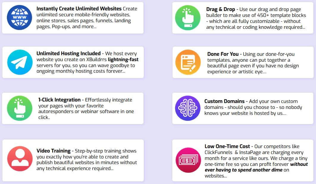 Features of ProfitBuildrr