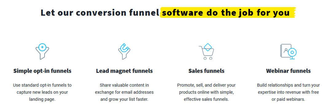 GetResponse Sales Funnel Builder