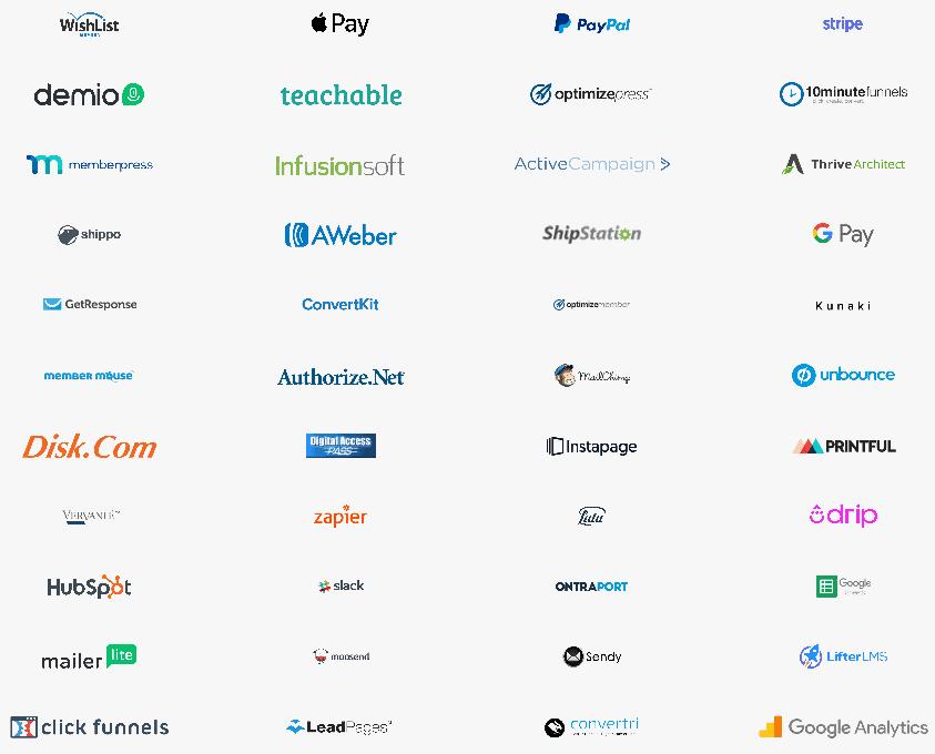 ThriveCart Integrations